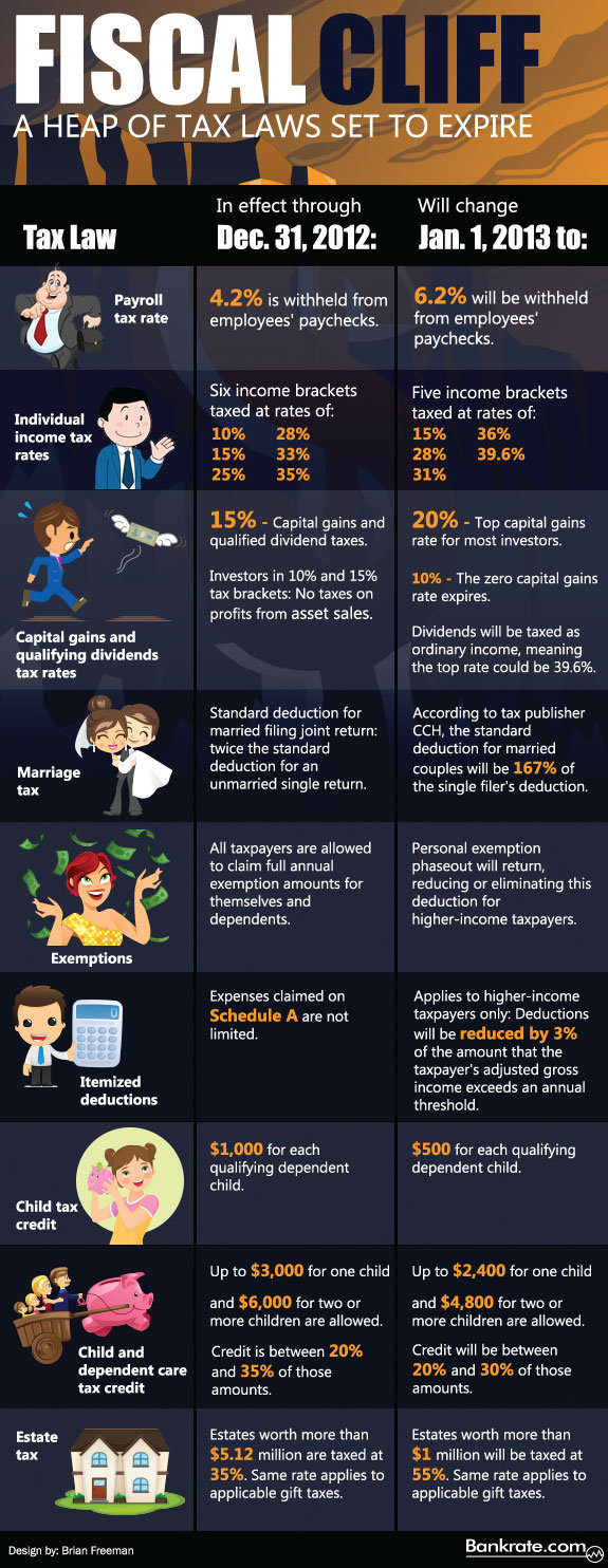 Fiscal-cliff-infographic-jpg_202226