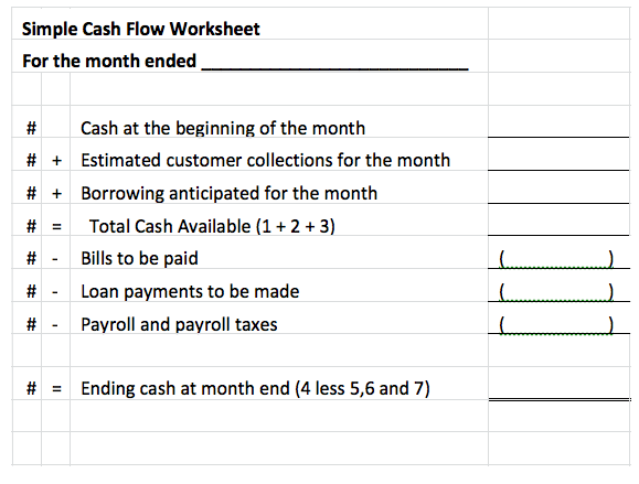 small business profit maximizer simple cash flow worksheet